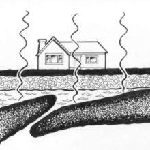 Определение и нейтрализация геопатогенных зон