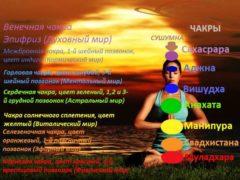 Как раскрыть чакры и гармонизировать энергетические центры