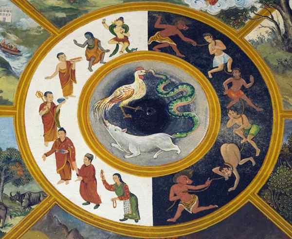 колесо Сансары