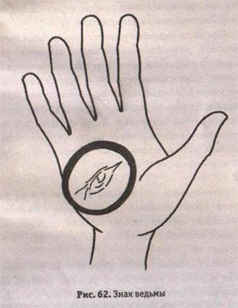 глаз на руке