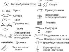 Толкование редких знаков на ладони и расшифровка их влияния на судьбу